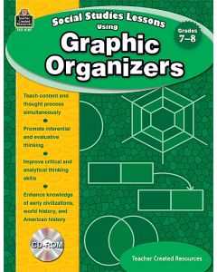 Social Studies Lessons Using Graphic Organizers (Gr. 7-8)