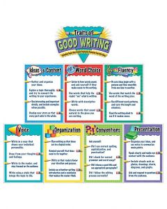 Traits of Good Writing Bulletin Board Display Set